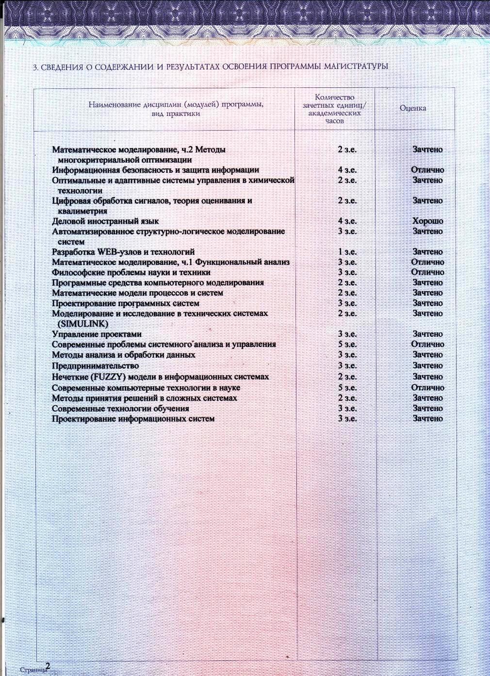 ru Дипломы и сертификаты Приложение к диплому 107824 0113861 Стр 2